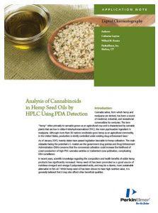 CBD Cannabinoids in Hemp Seed Oil