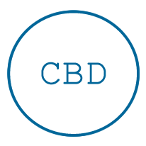 order cbd supplements